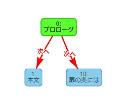 http://www.web-deli.com/sorcerian/text/image/blog/npg_addscene2.png